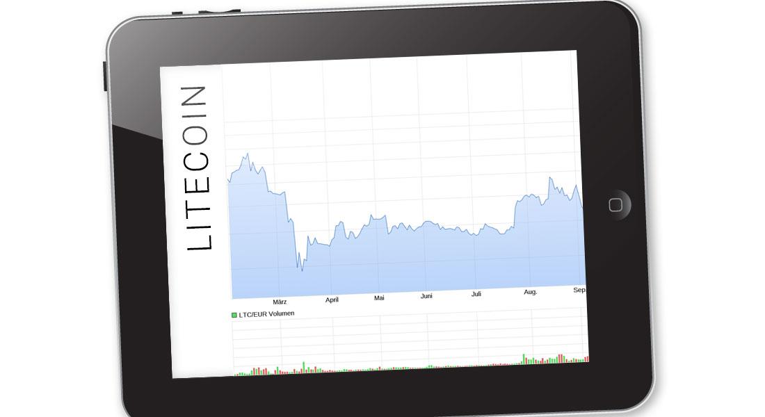 Buy Litecoin (LTC): Price, Value & Price History