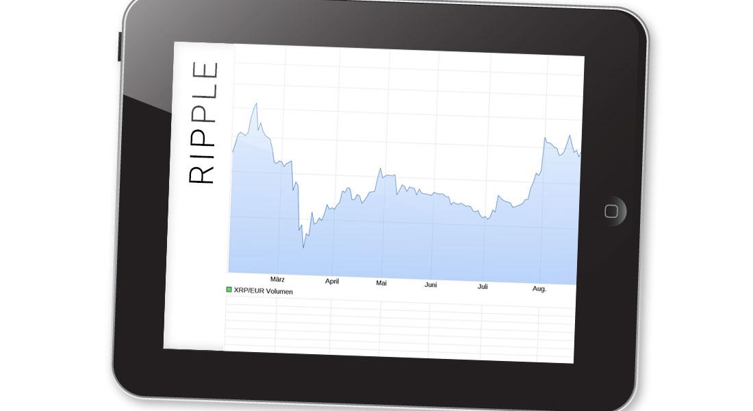 Buy Ripple (XRP): Price, Value & Price History